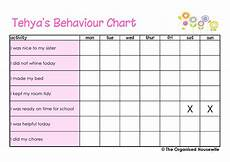 Home Use Behavior Chart Printable Kids Behaviour Charts The Organised Housewife