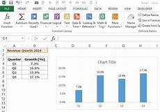 How To Create Charts In Excel How To Create Dynamic Chart Titles In Excel
