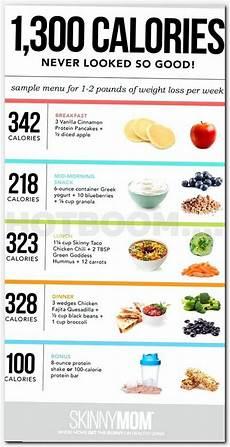 Best Diet Chart For Women Pin On Tummy