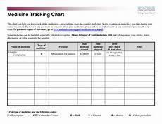 Excel Pills Medicine Spreadsheet Google Spreadshee Internal Medicine