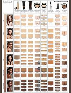 Ricci Foundation Colour Chart Becca Foundation Finder Chart Makeup Tips Pinterest