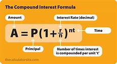 Formula For Loan Interest Calculation Compound Interest Formula With Examples