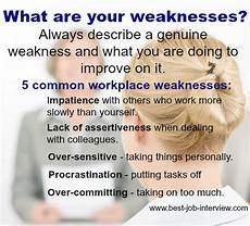 List Of Weaknesses For Interview Interview Questions Weaknesses Examples Of Weaknesses