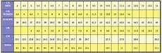 Conversion Chart Mens To Womens Shoes Woman Shoe Size Chart New Arrivals From D Amp K Suit City