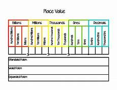 Math Placement Value Chart Place Value Chart By Knowledge Nuggets Teachers Pay Teachers