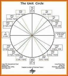 Unit Circle With Tangents Unit Circle With Tangent