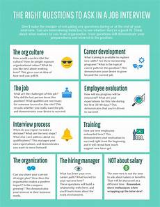 Questions To Ask In An Interviewee Interviews Career Center Uncw