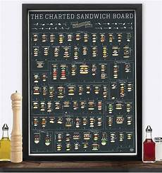 Pop Chart Lab The Charted Sandwich Board Poster