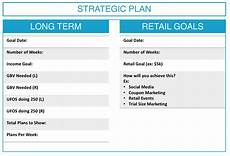 Long Term Goals Examples 2019 Strategic Planning For Unfranchise Owners