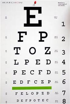 Eye Exam Reading Chart How Do Eye Charts Work Understanding Eye Chart