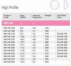 Mentor Silicone Implant Size Chart Nagor Impleo Textured Gel Filled Sizers High Profile
