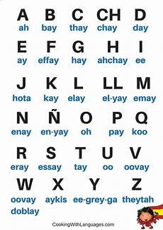 Alphabet In Spanish Spanish Alphabet Cheat Sheet Spanishalphabet Spanish