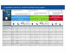 Canon Toner Compatibility Chart Hp Ink Cartridge Compatibility Chart