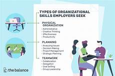 List Of Organisational Skills Top Organizational Skills Employers Value With Examples