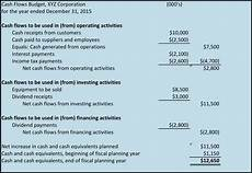 How To Prepare A Cash Flow Statement How To Prepare A Broad Working Capital Or Cash Flows Budget