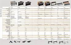 Digital Piano Comparison Chart Yamaha Ydp 181 Arius Buy Your Digital Piano At Best Price