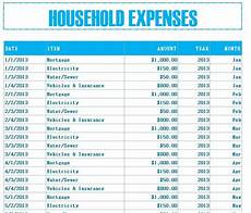 Houshold Budget Household Budget Expenses My Excel Templates