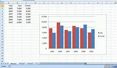 How To Create Bar And Line Chart In Excel 2010 How Do I Make A Double Bar Graph On Microsoft Office Excel