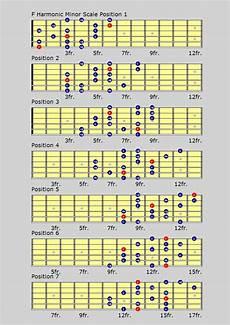 Acoustic Guitar Scale Chart Harmonic Minor Scales Chart Guitar Scales Charts Guitar