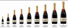 Liquor Bottle Sizes Chart What Are The Different Wine Bottle Sizes Quora