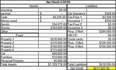 Net Worth Excel 6 Net Worth Statement Templates Excel Templates