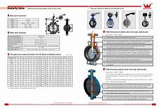 Bray Butterfly Valve Bolt Chart Butterfly Valve Technique Catalogue