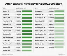 Bring Home Pay Calculator Paycheck Calculator For 100 000 Salary What Is My Take