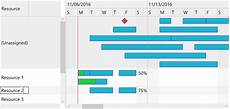 Gantt Chart Library Dlhsoft Gantt Chart Light Library For Wpf 4 3 39