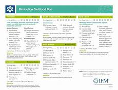 elimination diet food list by newlifewellness issuu