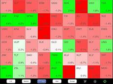 Heat Maps New Heat Map Ipad And Iphone App Helps People Follow The