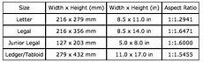 Executive Paper Size Chart Design Context What Is Design For Print Paper Formats