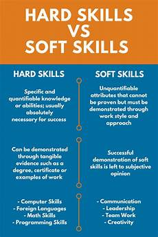 Examples Of Resume Skills Including Communication Skills On A Resume Examples And