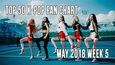 2018 Pop Charts Top 50 K Pop Songs Chart May 2018 Week 5 Fan Chart Youtube
