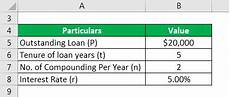 Amortized Loan Formula Amortized Loan Formula Calculator Example With Excel