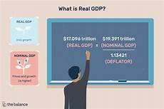 Formula For Nominal Gdp Real Gdp Definition Formula Comparison To Nominal