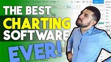 Best Technical Charting Software Best Charting Software Tradingview Youtube