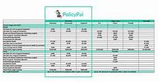 Pet Insurance Comparison Chart Pet Insurance Comparison