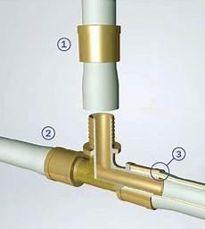 Tece Flex Werkzeugebike by различные типы соединения отопительных пластиковых труб