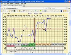 Bbt Charting For Dummies Can A Triphasic Bbt Chart Be An Early Sign Of Pregnancy