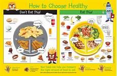 Good Eating Habits Chart Teaching Your Children Good Eating Habits