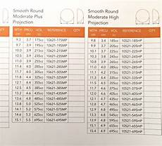 Mentor Silicone Implant Size Chart Advantages Of Saline Breast Implants
