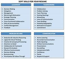 List Of Communication Skills For Resume Most Important Skills For A Resume Hard Amp Soft Skills