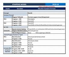 Staffing Chart Template Free 6 Staffing Model Samples In Pdf Excel