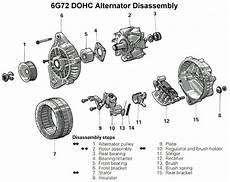 Stealth 316 Alternator Rebuild 1991 1995 3s Dohc
