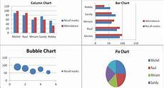 Excel Chart Types Choosing The Correct Chart Type Ms Excel Charting