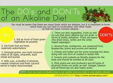 Alkaline Acid Diet Weight Loss   Travellin