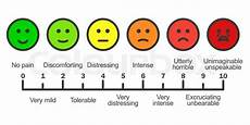 Doctor Smiley Face Chart Scale Chart Cartoon Faces Emotions Scale Doctors