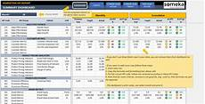 Kpi Template Marketing Kpi Dashboard Kpi Excel Template For Marketing