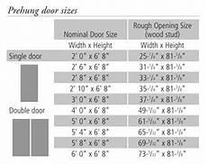 Exterior Door Sizes Chart Standard Interior Door Sizes Chart Standard Interior Door