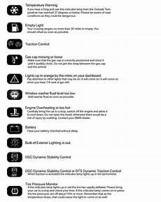 Bmw Dashboard Warning Lights Meaning What Do The Warning Lights Mean On Your Bmw Bmw Of